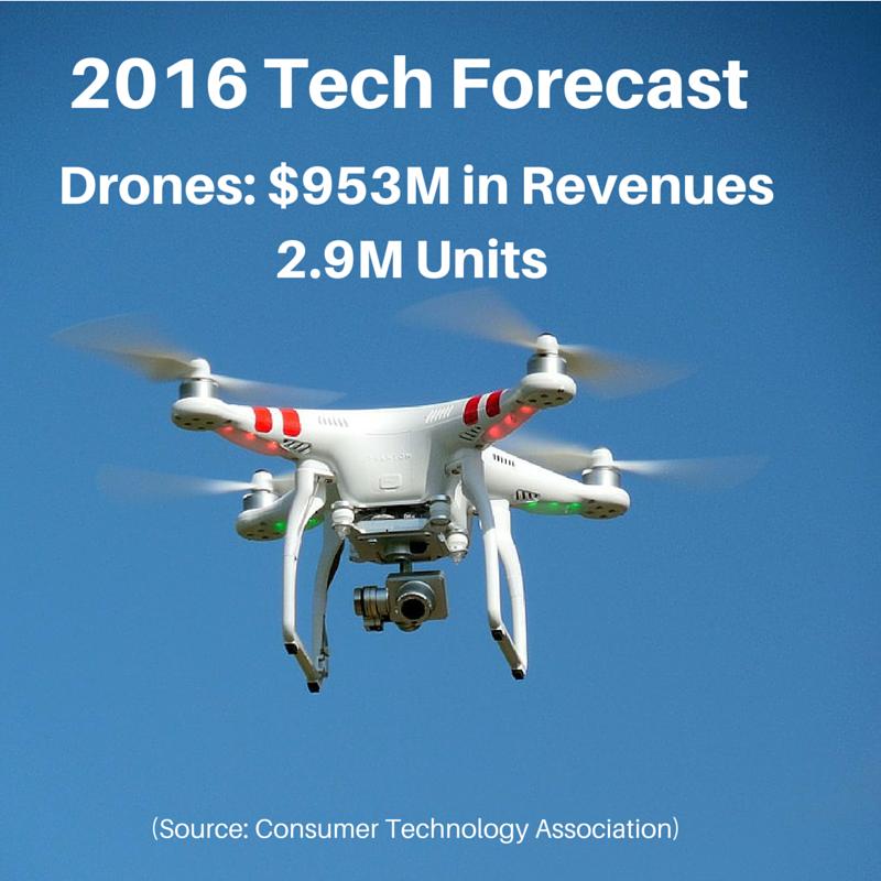 2016 Tech Forecast - Drones